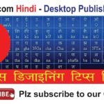 Mic में बोलकर हिंदी में कैसे लिखे: Hindi speech to text typing very easily
